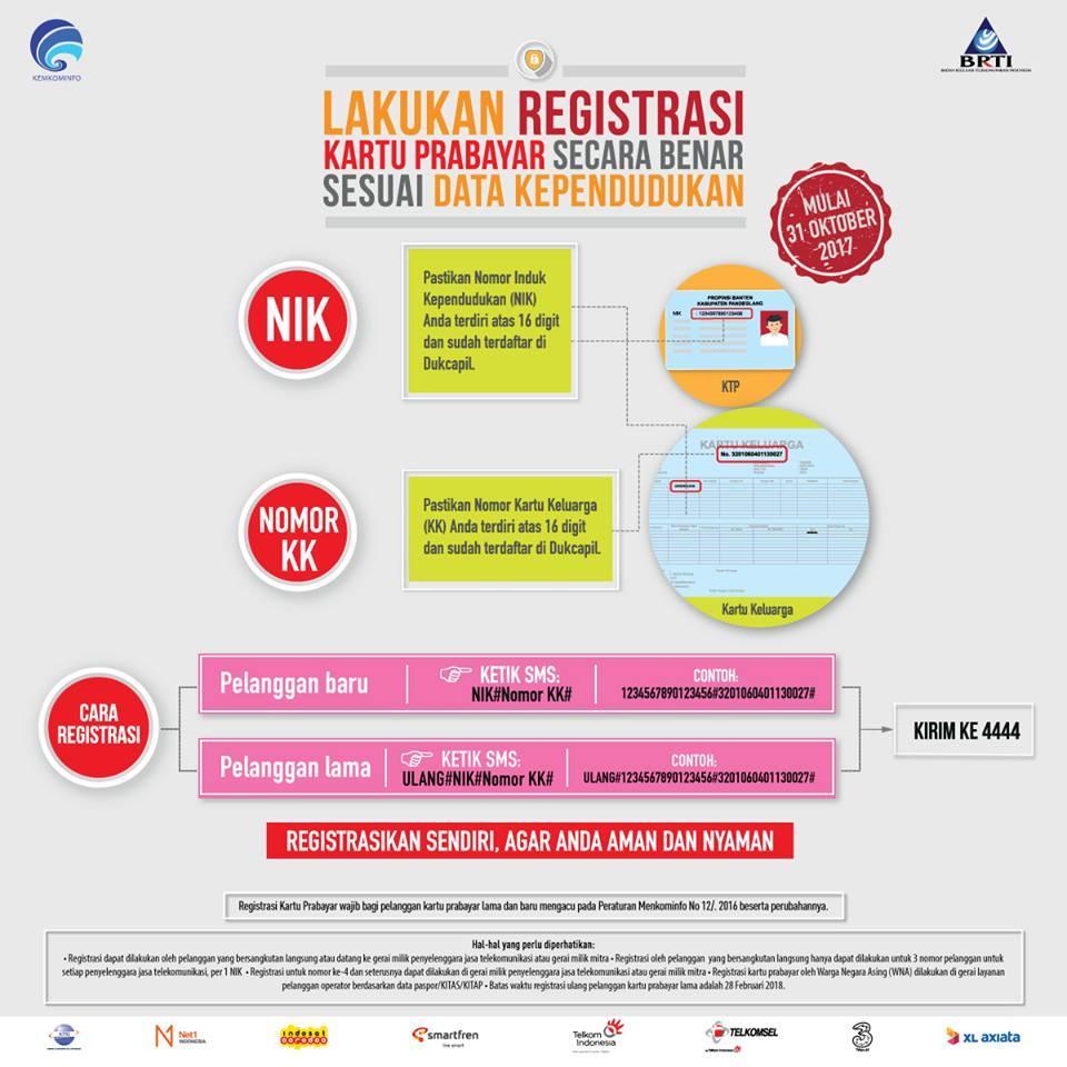 Berikut Cara Registrasi Ulang Kartu Prabayar Telkomsel Indo
