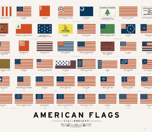 Bendera Amerika Berubah Berkali-kali, Kapan Bendera Indonesia Diubah?