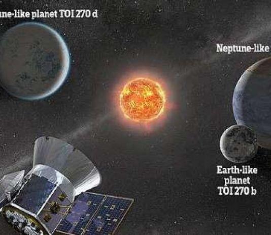 NASA Temukan Satu Planet Mirip Bumi