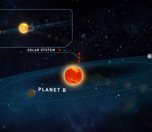 Mampu Menampung Air Seperti Bumi, Dua Planet Ini Berpotensi Jadi Rumah Bagi Kehidupan