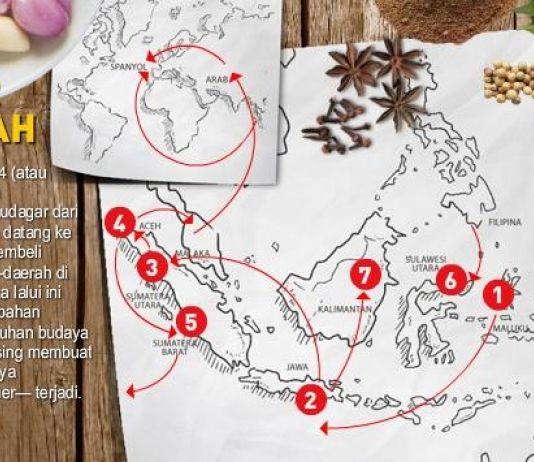 Program Muhibah, Citra Indonesia adalah Citra Rempah-Rempah