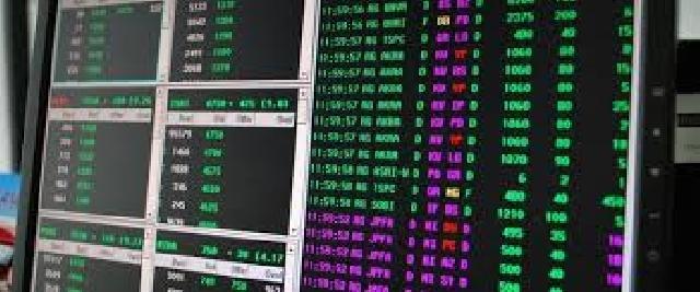 Perdagangan saham dan opsi dengan rata-rata bergerak